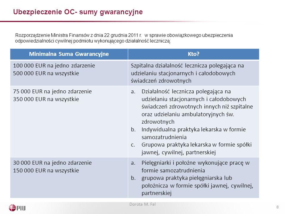 Minimalna Suma GwarancyjneKto? 100 000 EUR na jedno zdarzenie 500 000 EUR na wszystkie Szpitalna działalność lecznicza polegająca na udzielaniu stacjo