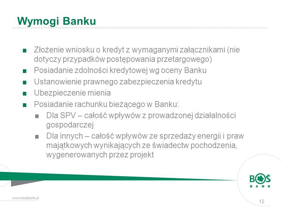 Złożenie wniosku o kredyt z wymaganymi załącznikami (nie dotyczy przypadków postępowania przetargowego) Posiadanie zdolności kredytowej wg oceny Banku