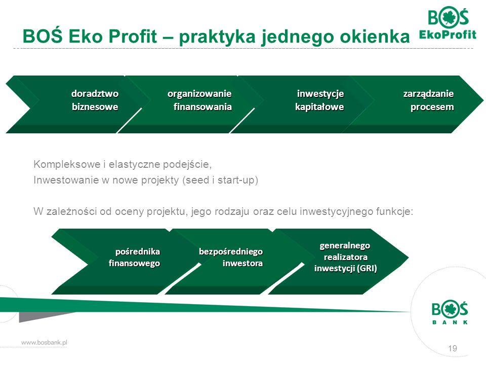 Kompleksowe i elastyczne podejście, Inwestowanie w nowe projekty (seed i start-up) W zależności od oceny projektu, jego rodzaju oraz celu inwestycyjne