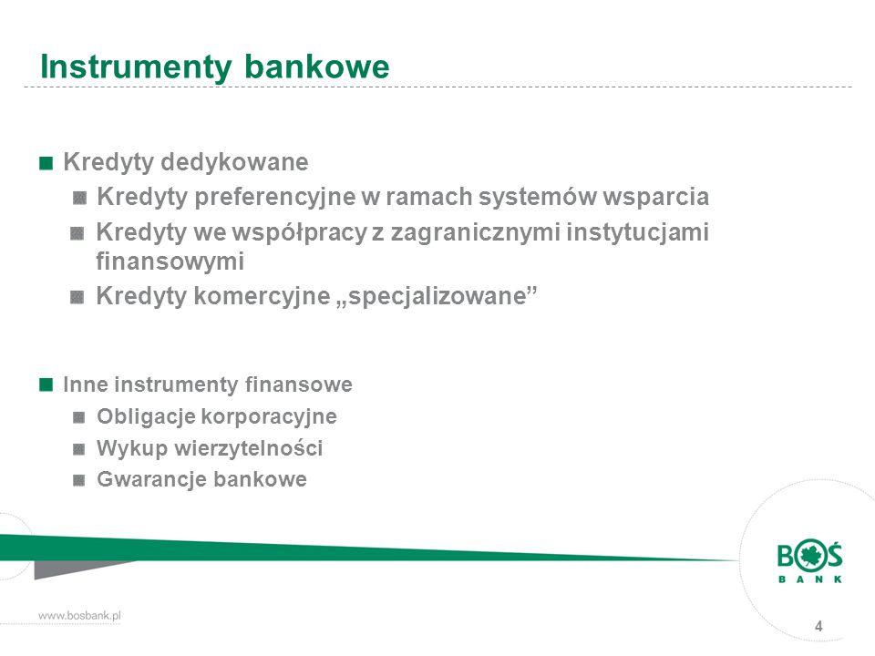 Kredyty dedykowane Kredyty preferencyjne w ramach systemów wsparcia Kredyty we współpracy z zagranicznymi instytucjami finansowymi Kredyty komercyjne specjalizowane Inne instrumenty finansowe Obligacje korporacyjne Wykup wierzytelności Gwarancje bankowe 4 Instrumenty bankowe