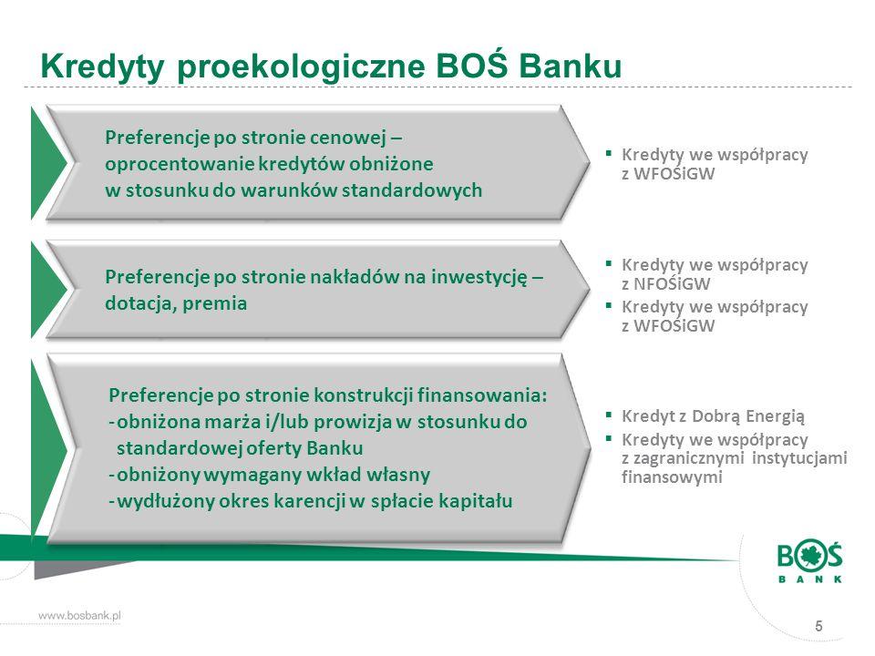 5 Kredyty proekologiczne BOŚ Banku Preferencje po stronie cenowej – oprocentowanie kredytów obniżone w stosunku do warunków standardowych Preferencje