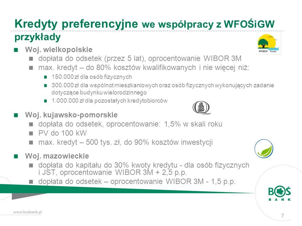 Zabezpieczenia Zastaw rejestrowy na: 100% obecnych i przyszłych udziałów SPV przedmiocie inwestycji aktywach wytworzonych w związku z realizacją projektu rachunkach projektu wraz z pełnomocnictwem do rachunków Przelew praw z wybranych dokumentów projektu, w tym m.in.: umowy sprzedaży energii elektrycznej umowy sprzedaży praw majątkowych umowy dzierżawy nieruchomości polis ubezpieczeniowych Poręczenie/gwarancje udzielane przez udziałowców/sponsora Inne uzgodnione z Bankiem 18