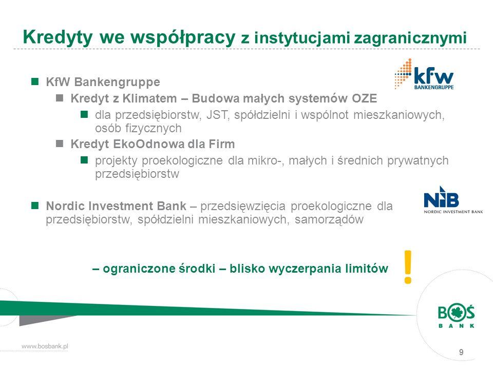 9 KfW Bankengruppe Kredyt z Klimatem – Budowa małych systemów OZE dla przedsiębiorstw, JST, spółdzielni i wspólnot mieszkaniowych, osób fizycznych Kredyt EkoOdnowa dla Firm projekty proekologiczne dla mikro-, małych i średnich prywatnych przedsiębiorstw Nordic Investment Bank – przedsięwzięcia proekologiczne dla przedsiębiorstw, spółdzielni mieszkaniowych, samorządów – ograniczone środki – blisko wyczerpania limitów .