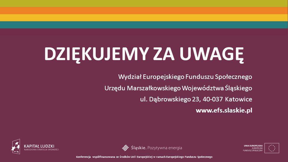 Konferencja współfinansowana ze środków Unii Europejskiej w ramach Europejskiego Funduszu Społecznego DZIĘKUJEMY ZA UWAGĘ Wydział Europejskiego Fundus