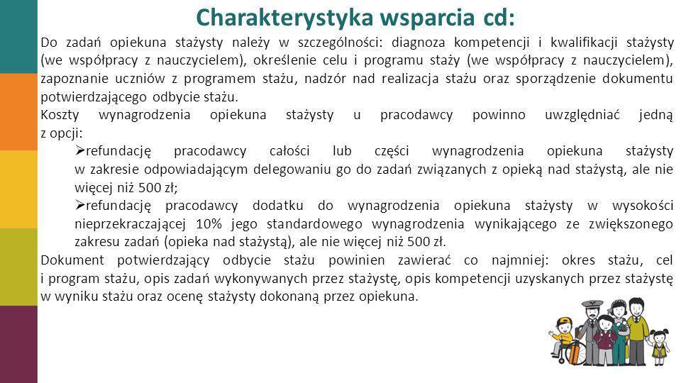 Charakterystyka wsparcia cd: Do zadań opiekuna stażysty należy w szczególności: diagnoza kompetencji i kwalifikacji stażysty (we współpracy z nauczyci