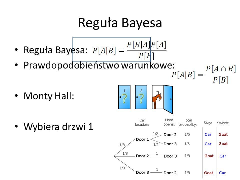 Reguła Bayesa Reguła Bayesa: Prawdopodobieństwo warunkowe: Monty Hall: Wybiera drzwi 1
