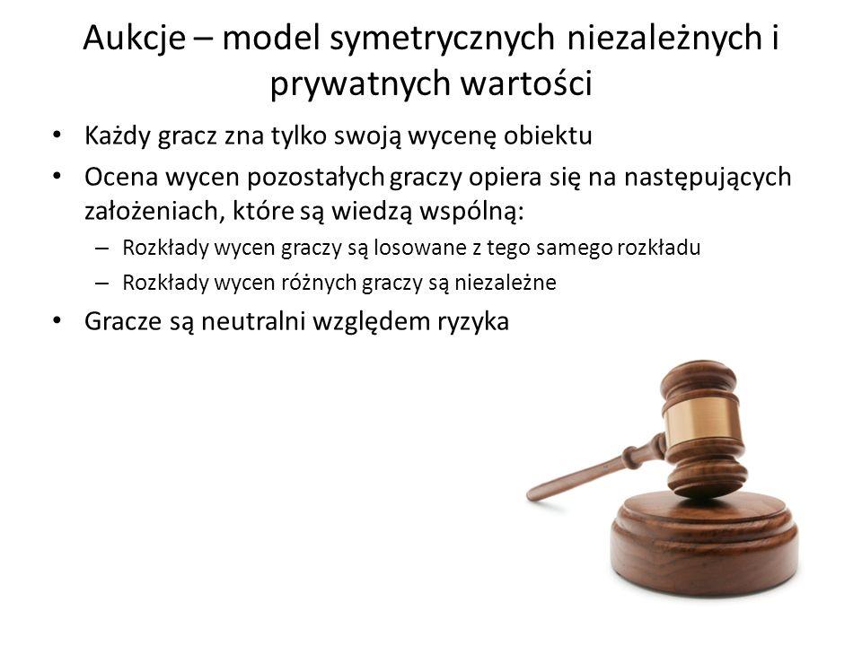 Aukcje – model symetrycznych niezależnych i prywatnych wartości Każdy gracz zna tylko swoją wycenę obiektu Ocena wycen pozostałych graczy opiera się n
