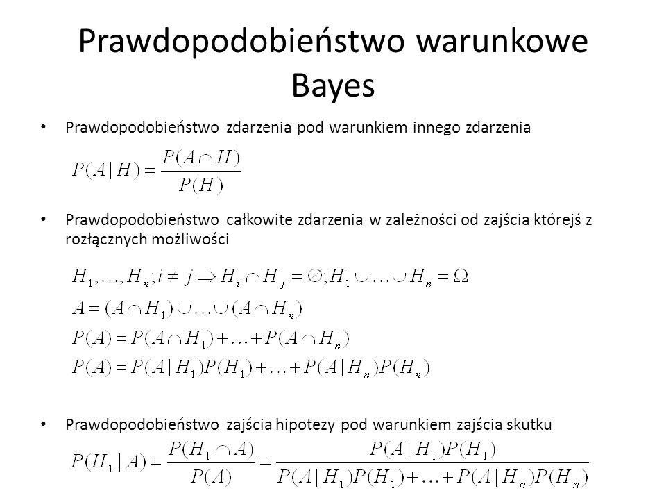 Prawdopodobieństwo warunkowe Bayes Prawdopodobieństwo zdarzenia pod warunkiem innego zdarzenia Prawdopodobieństwo całkowite zdarzenia w zależności od
