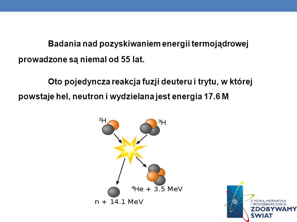 Badania nad pozyskiwaniem energii termojądrowej prowadzone są niemal od 55 lat. Oto pojedyncza reakcja fuzji deuteru i trytu, w której powstaje hel, n