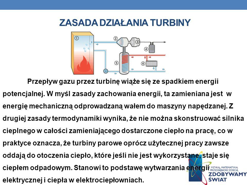 ZASADA DZIAŁANIA TURBINY Przepływ gazu przez turbinę wiąże się ze spadkiem energii potencjalnej. W myśl zasady zachowania energii, ta zamieniana jest