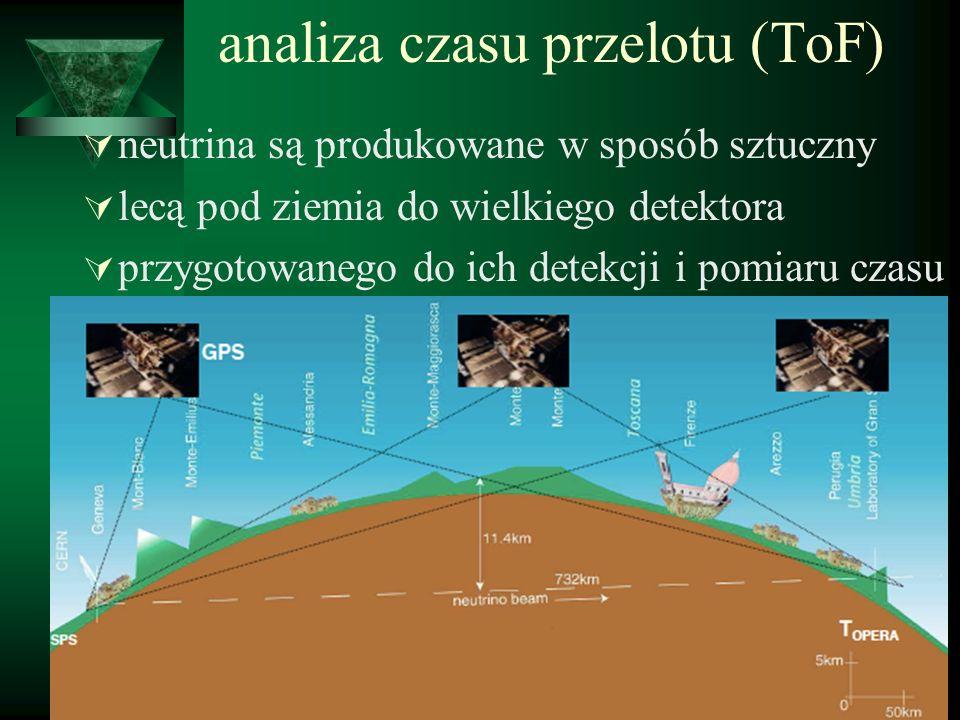 analiza czasu przelotu (ToF) neutrina są produkowane w sposób sztuczny lecą pod ziemia do wielkiego detektora przygotowanego do ich detekcji i pomiaru