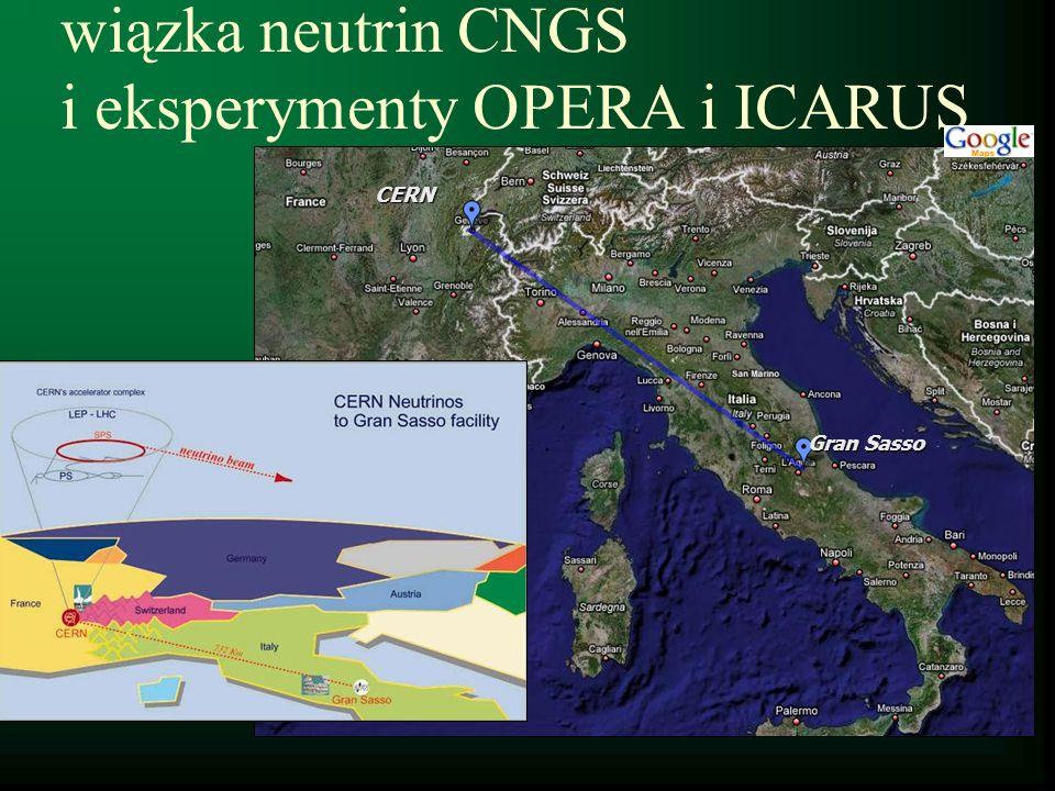 wiązka neutrin CNGS i eksperymenty OPERA i ICARUS CERN Gran Sasso