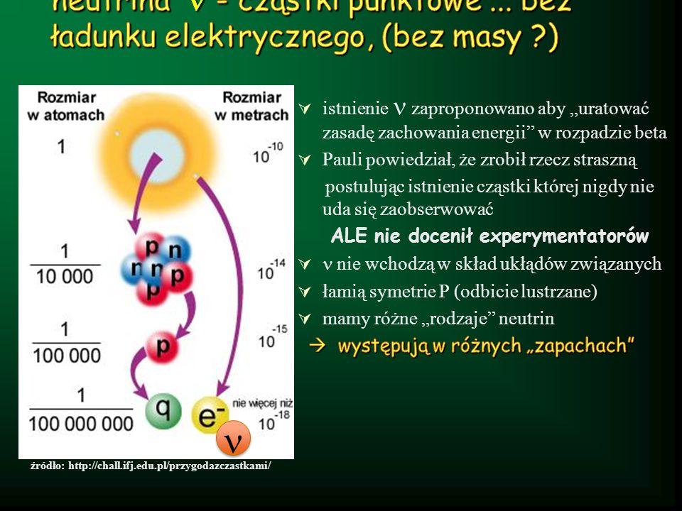 źródło: http://chall.ifj.edu.pl/przygodazczastkami/