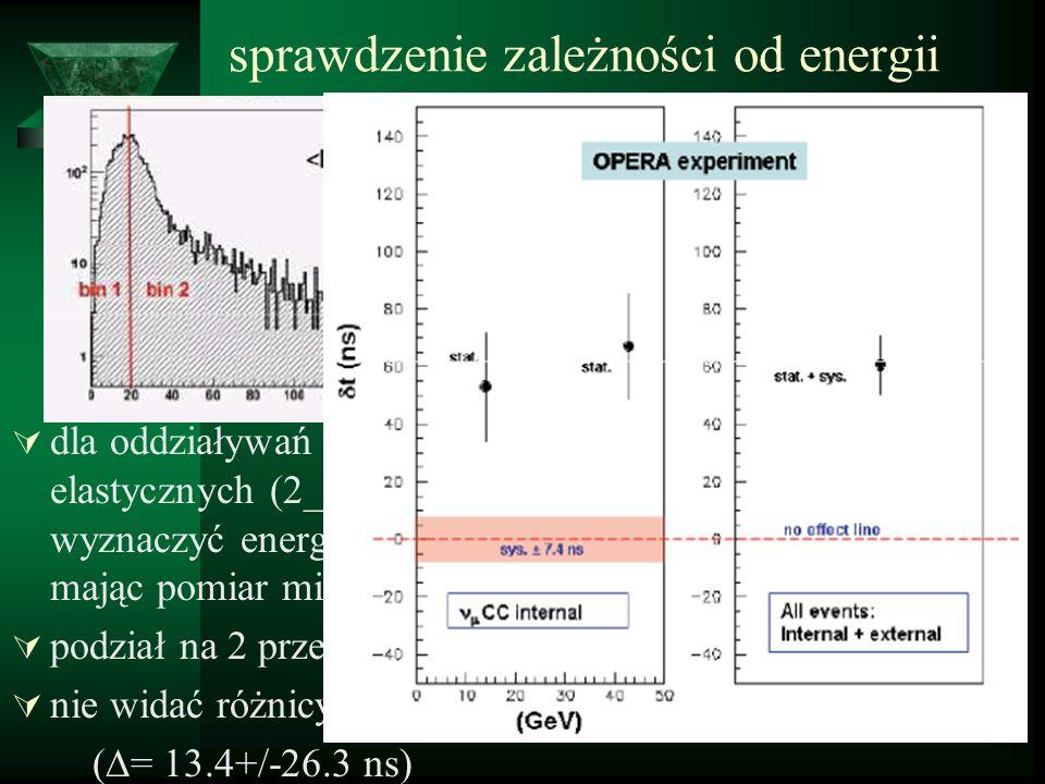 sprawdzenie zależności od energii dla oddziaływań kwazi- elastycznych (2_->2) można wyznaczyć energie neutrina mając pomiar mionu podział na 2 przedzi