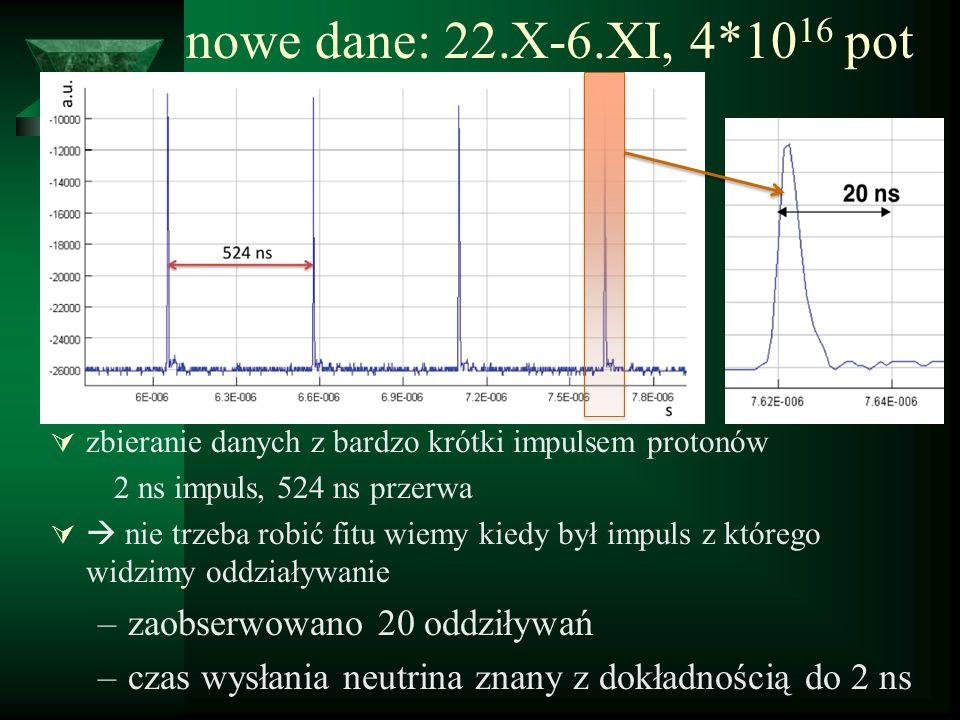 nowe dane: 22.X-6.XI, 4*10 16 pot zbieranie danych z bardzo krótki impulsem protonów 2 ns impuls, 524 ns przerwa nie trzeba robić fitu wiemy kiedy był