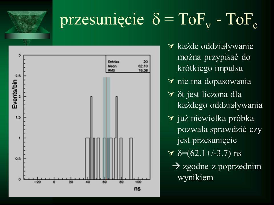 przesunięcie = ToF - ToF c każde oddziaływanie można przypisać do krótkiego impulsu nie ma dopasowania t jest liczona dla każdego oddziaływania już ni