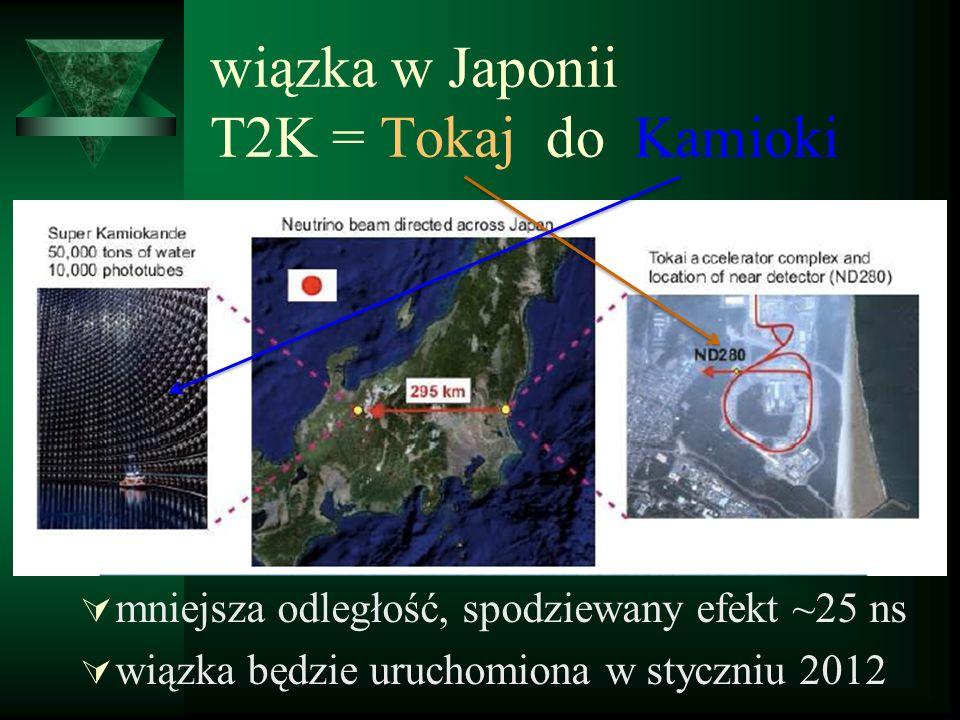 wiązka w Japonii T2K = Tokaj do Kamioki mniejsza odległość, spodziewany efekt ~25 ns wiązka będzie uruchomiona w styczniu 2012