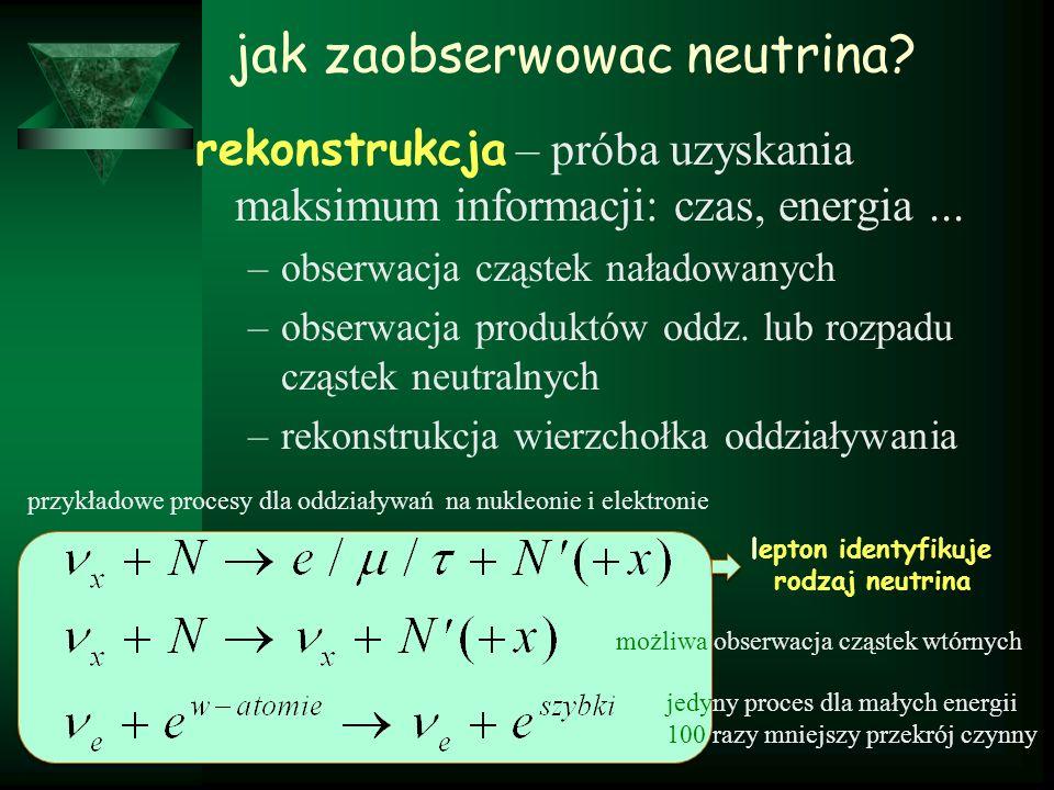 jak zaobserwowac neutrina? rekonstrukcja – próba uzyskania maksimum informacji: czas, energia... –obserwacja cząstek naładowanych –obserwacja produktó