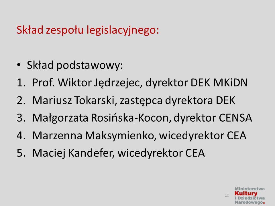 Skład zespołu legislacyjnego: Skład podstawowy: 1.Prof. Wiktor Jędrzejec, dyrektor DEK MKiDN 2.Mariusz Tokarski, zastępca dyrektora DEK 3.Małgorzata R