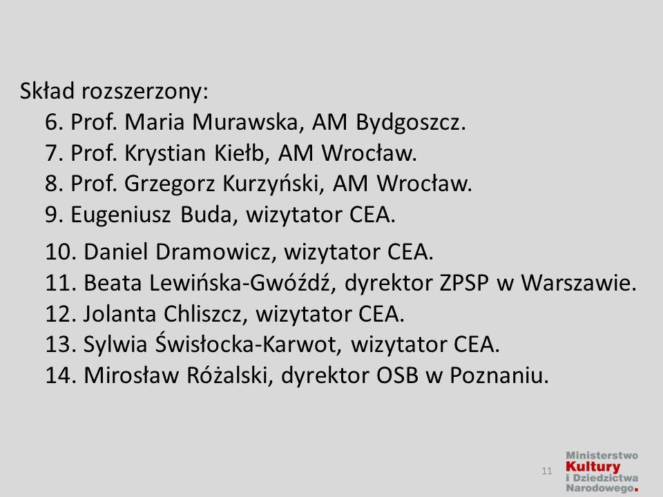 Skład rozszerzony: 6. Prof. Maria Murawska, AM Bydgoszcz. 7. Prof. Krystian Kiełb, AM Wrocław. 8. Prof. Grzegorz Kurzyński, AM Wrocław. 9. Eugeniusz B