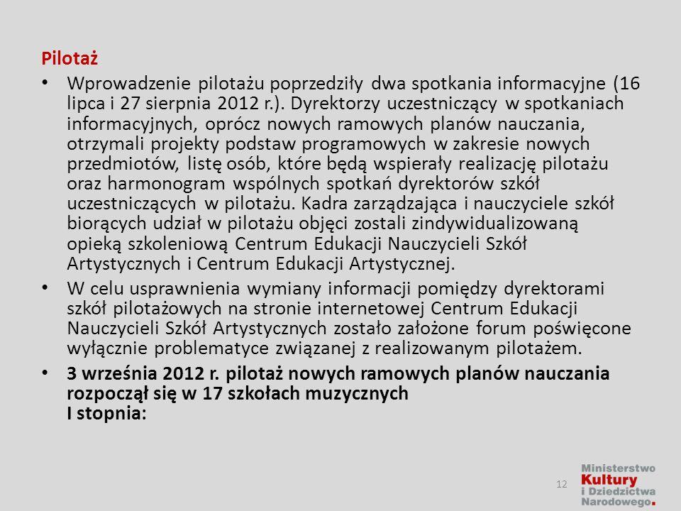Pilotaż Wprowadzenie pilotażu poprzedziły dwa spotkania informacyjne (16 lipca i 27 sierpnia 2012 r.). Dyrektorzy uczestniczący w spotkaniach informac