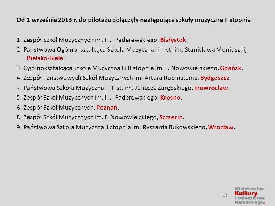 Od 1 września 2013 r. do pilotażu dołączyły następujące szkoły muzyczne II stopnia 1. Zespół Szkół Muzycznych im. I. J. Paderewskiego, Białystok. 2. P