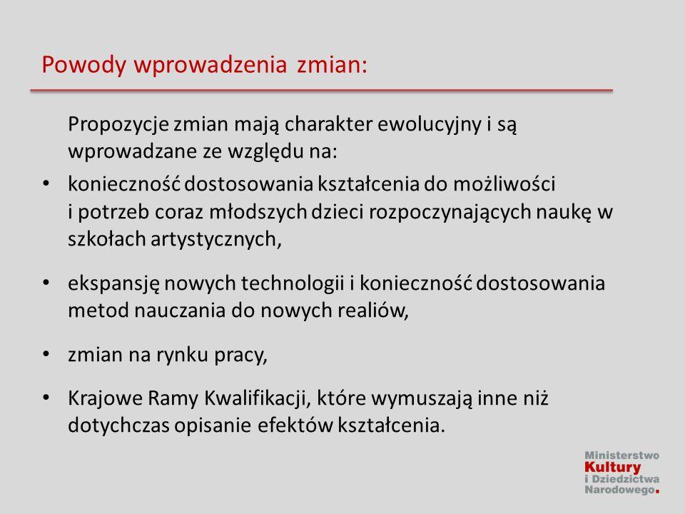 Przebieg dotychczasowych prac związanych z reformą szkolnictwa artystycznego Kwiecień 2012 r.