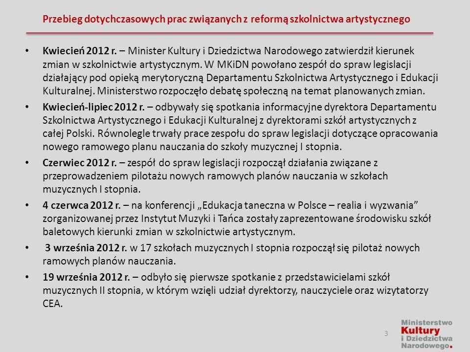 Przebieg dotychczasowych prac związanych z reformą szkolnictwa artystycznego Kwiecień 2012 r. – Minister Kultury i Dziedzictwa Narodowego zatwierdził