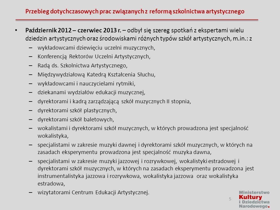 Przebieg dotychczasowych prac związanych z reformą szkolnictwa artystycznego Październik 2012 r.