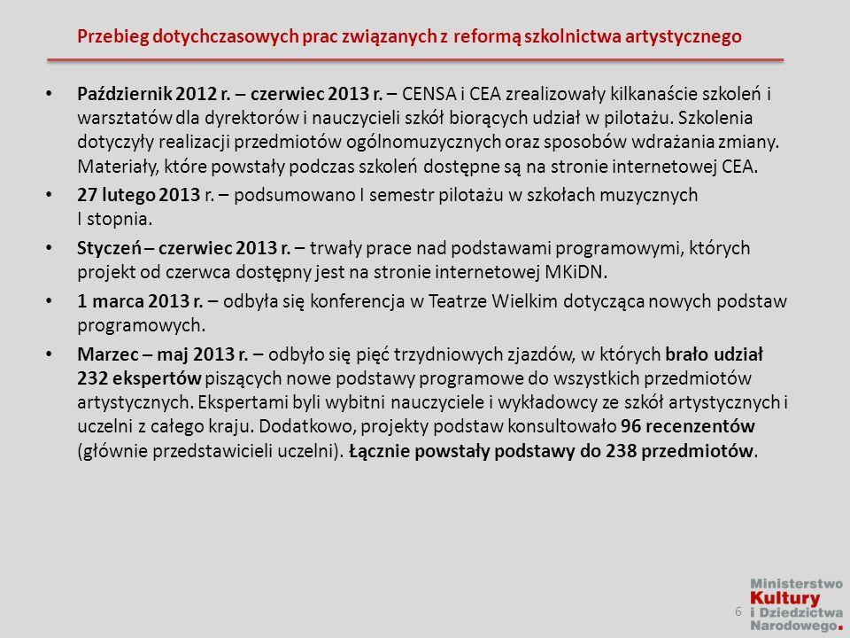 Przebieg dotychczasowych prac związanych z reformą szkolnictwa artystycznego Październik 2012 r. – czerwiec 2013 r. – CENSA i CEA zrealizowały kilkana