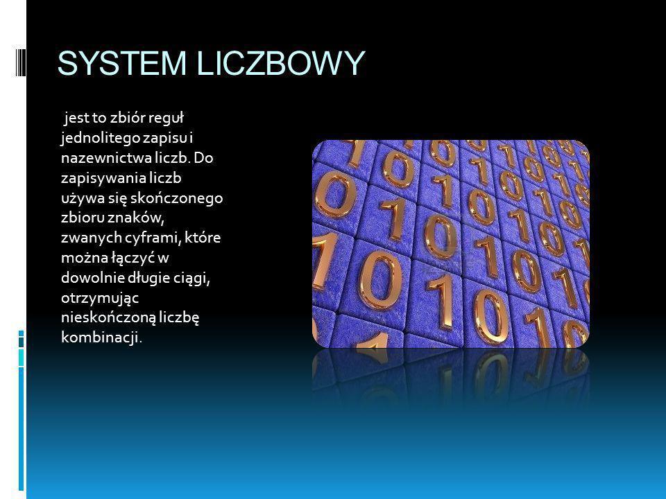 SYSTEM LICZBOWY jest to zbiór reguł jednolitego zapisu i nazewnictwa liczb. Do zapisywania liczb używa się skończonego zbioru znaków, zwanych cyframi,