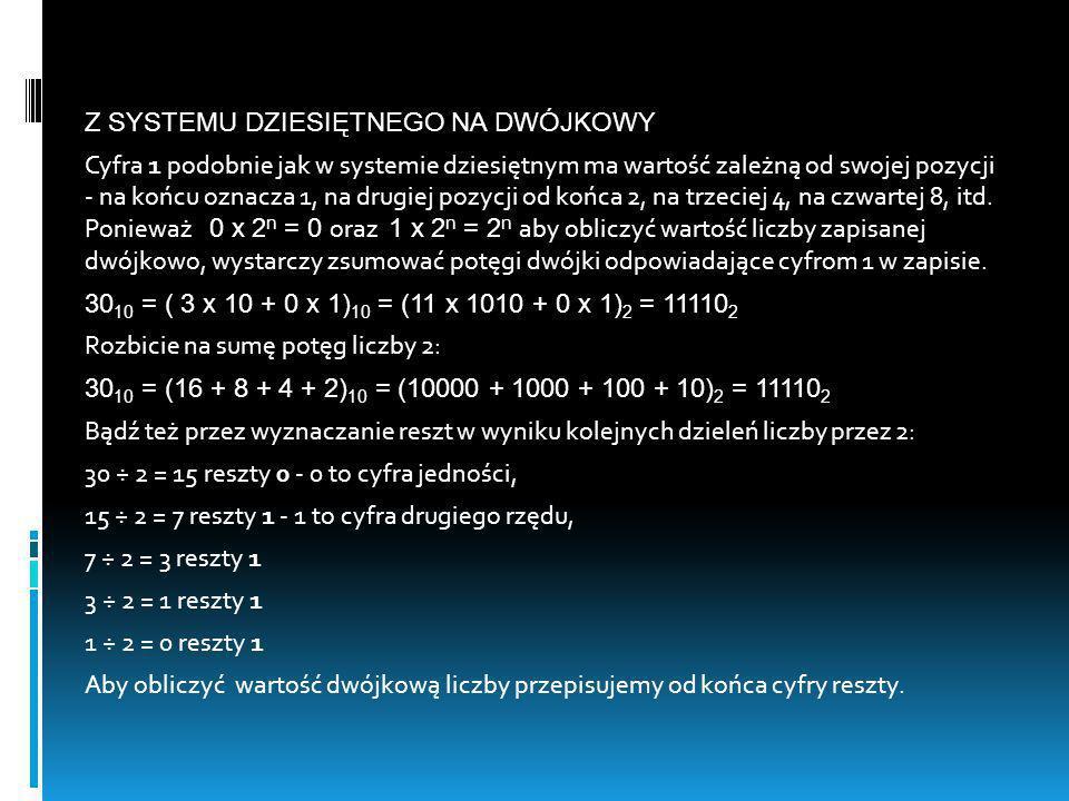 Z SYSTEMU DZIESIĘTNEGO NA DWÓJKOWY Cyfra 1 podobnie jak w systemie dziesiętnym ma wartość zależną od swojej pozycji - na końcu oznacza 1, na drugiej pozycji od końca 2, na trzeciej 4, na czwartej 8, itd.
