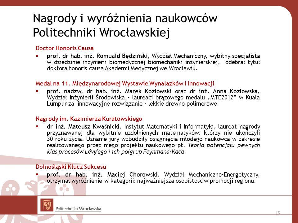 Nagrody i wyróżnienia naukowców Politechniki Wrocławskiej Doctor Honoris Causa prof.