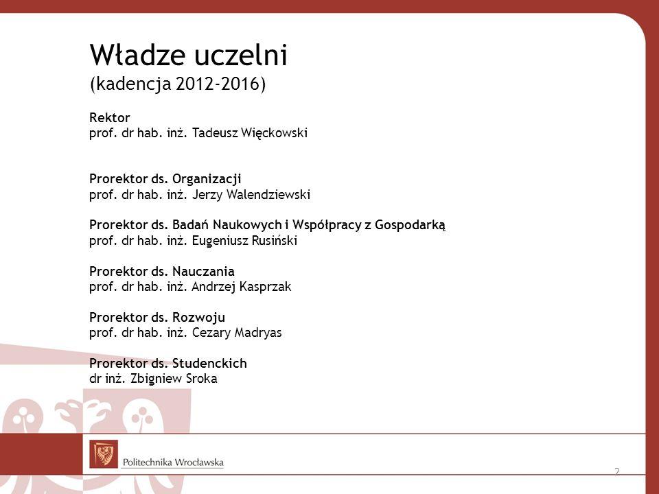 Władze uczelni (kadencja 2012-2016) Rektor prof.dr hab.