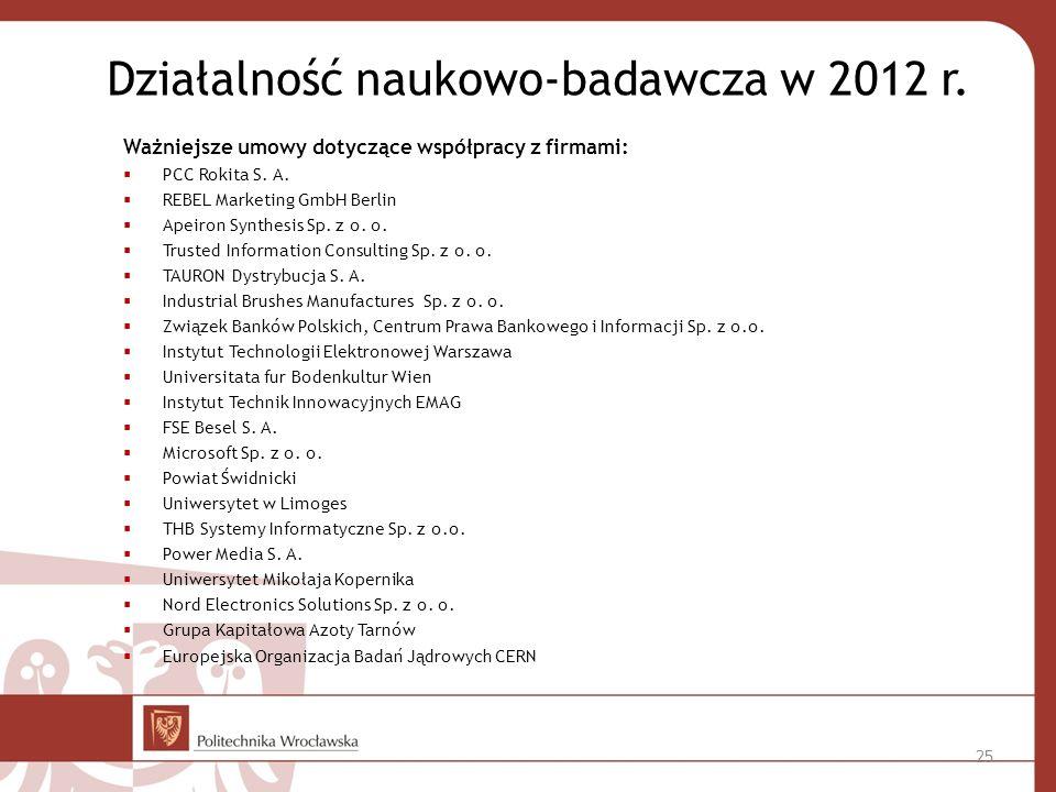 Działalność naukowo-badawcza w 2012 r.