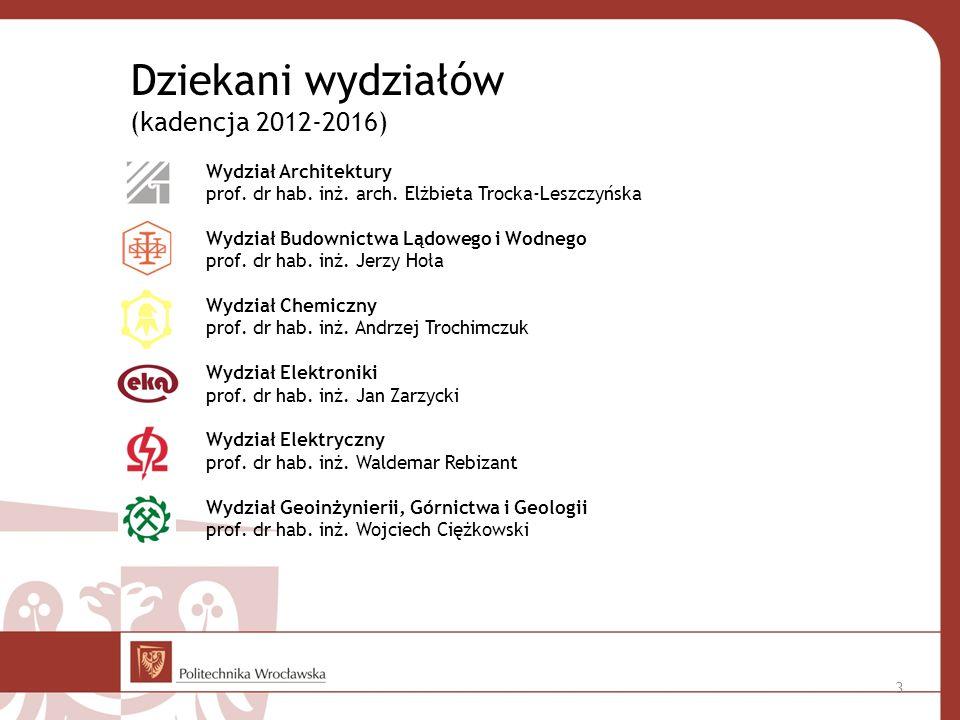 Dziekani wydziałów (kadencja 2012-2016) Wydział Architektury prof.