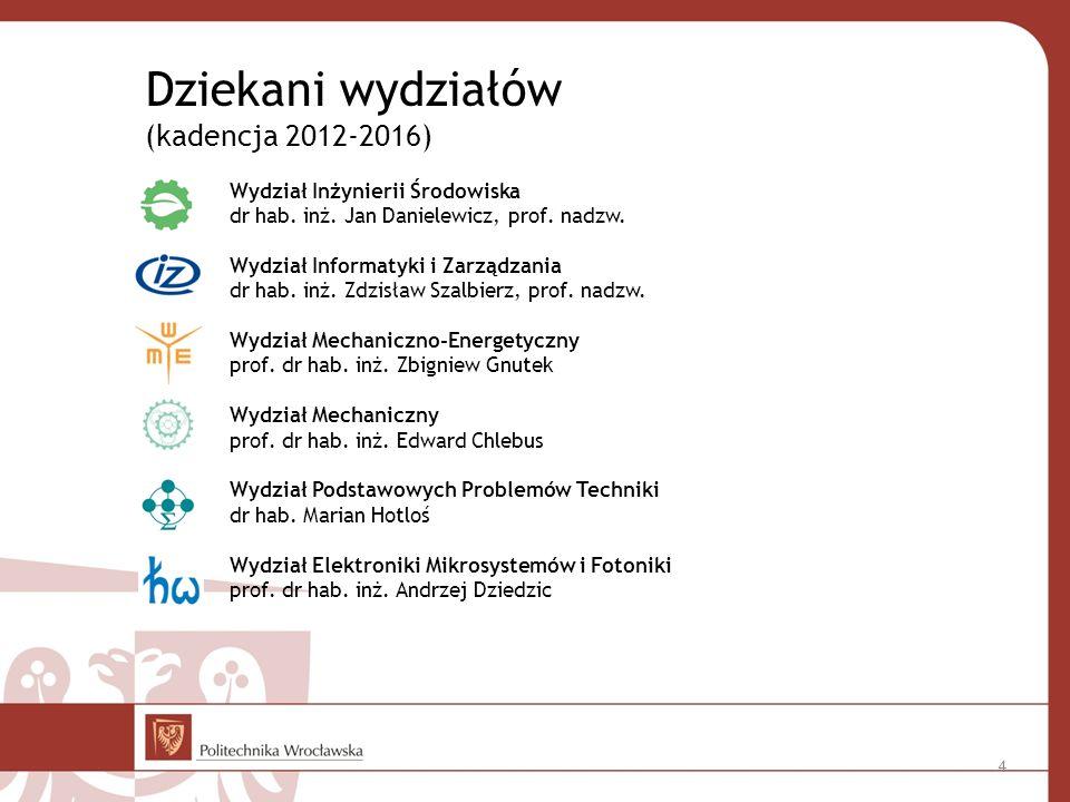 Wydział Inżynierii Środowiska dr hab.inż. Jan Danielewicz, prof.