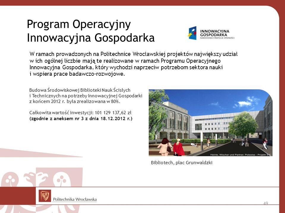 Program Operacyjny Innowacyjna Gospodarka W ramach prowadzonych na Politechnice Wrocławskiej projektów największy udział w ich ogólnej liczbie mają te realizowane w ramach Programu Operacyjnego Innowacyjna Gospodarka, który wychodzi naprzeciw potrzebom sektora nauki i wspiera prace badawczo-rozwojowe.