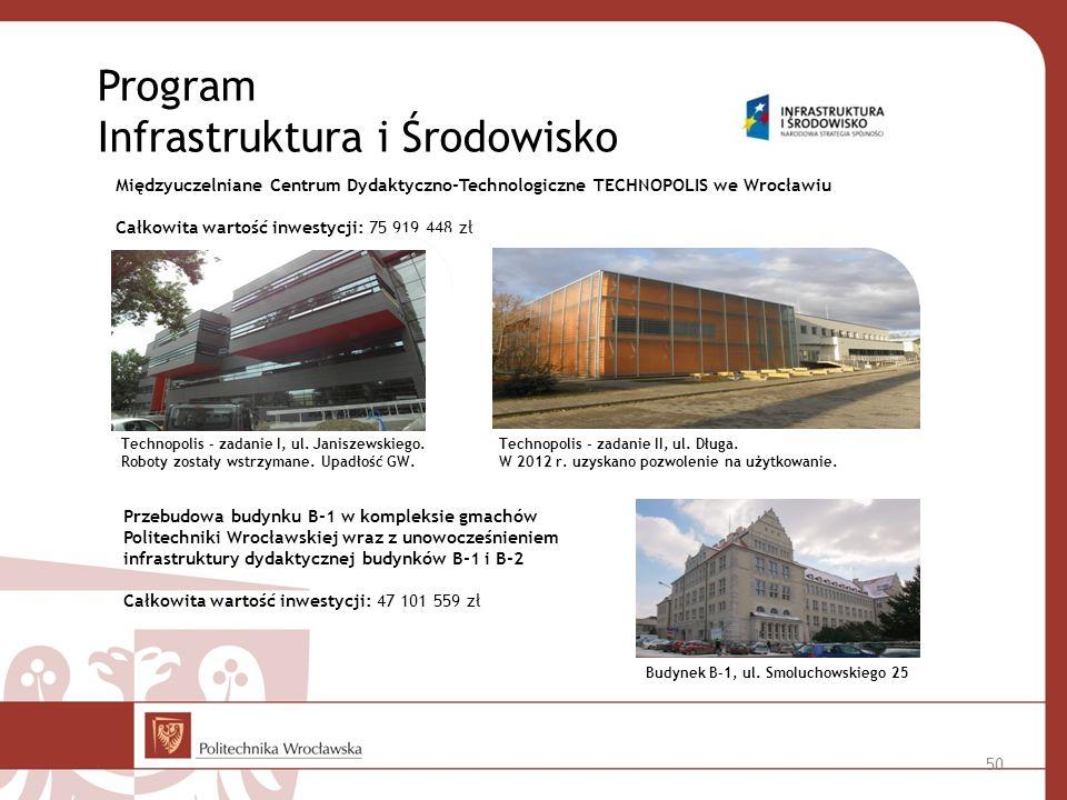 Program Infrastruktura i Środowisko Technopolis - zadanie I, ul.