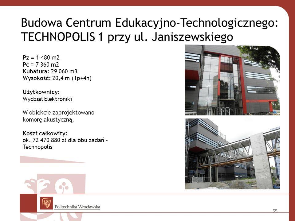 Budowa Centrum Edukacyjno-Technologicznego: TECHNOPOLIS 1 przy ul.