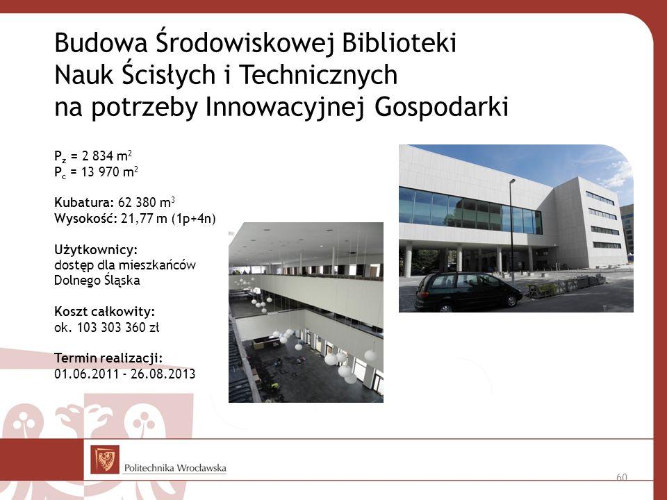 Budowa Środowiskowej Biblioteki Nauk Ścisłych i Technicznych na potrzeby Innowacyjnej Gospodarki P z = 2 834 m 2 P c = 13 970 m 2 Kubatura: 62 380 m 3 Wysokość: 21,77 m (1p+4n) Użytkownicy: dostęp dla mieszkańców Dolnego Śląska Koszt całkowity: ok.