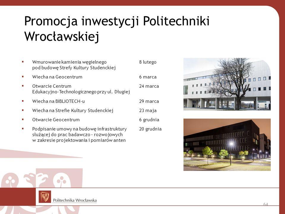 Promocja inwestycji Politechniki Wrocławskiej Wmurowanie kamienia węgielnego 8 lutego pod budowę Strefy Kultury Studenckiej Wiecha na Geocentrum6 marca Otwarcie Centrum 24 marca Edukacyjno-Technologicznego przy ul.