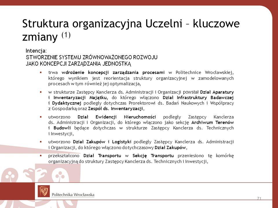 Struktura organizacyjna Uczelni – kluczowe zmiany (1) Intencja : S TWORZENIE SYSTEMU ZRÓWNOWAŻONEGO ROZWOJU JAKO KONCEPCJI ZARZĄDZANIA JEDNOSTKĄ trwa wdrożenie koncepcji zarządzania procesami w Politechnice Wrocławskiej, którego wynikiem jest reorientacja struktury organizacyjnej w zamodelowanych procesach w tym również jej optymalizacja, w strukturze Zastępcy Kanclerza ds.