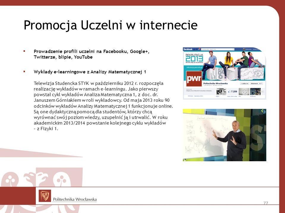 Promocja Uczelni w internecie Prowadzenie profili uczelni na Facebooku, Google+, Twitterze, blipie, YouTube Wykłady e-learningowe z Analizy Matematycznej 1 Telewizja Studencka STYK w październiku 2012 r.
