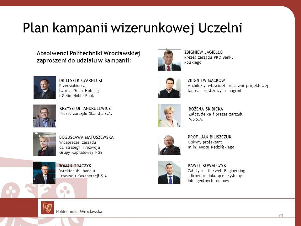 Plan kampanii wizerunkowej Uczelni ZBIGNIEW JAGIEŁŁO Prezes zarządu PKO Banku Polskiego BOŻENA SKIBICKA Założycielka i prezes zarządu MIS S.A.