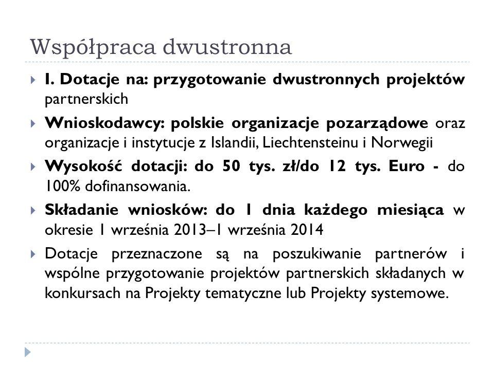 Współpraca dwustronna I. Dotacje na: przygotowanie dwustronnych projektów partnerskich Wnioskodawcy: polskie organizacje pozarządowe oraz organizacje
