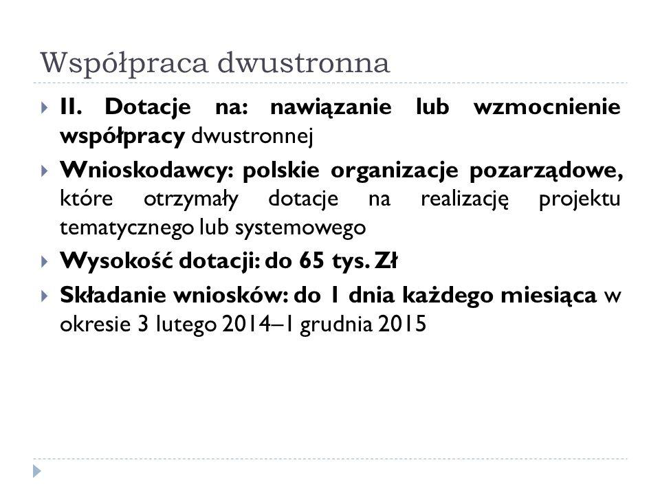 Współpraca dwustronna II. Dotacje na: nawiązanie lub wzmocnienie współpracy dwustronnej Wnioskodawcy: polskie organizacje pozarządowe, które otrzymały