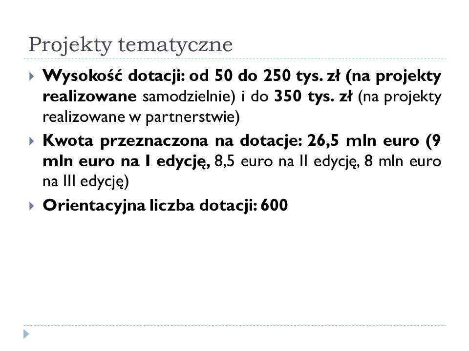 Projekty tematyczne Wysokość dotacji: od 50 do 250 tys. zł (na projekty realizowane samodzielnie) i do 350 tys. zł (na projekty realizowane w partners
