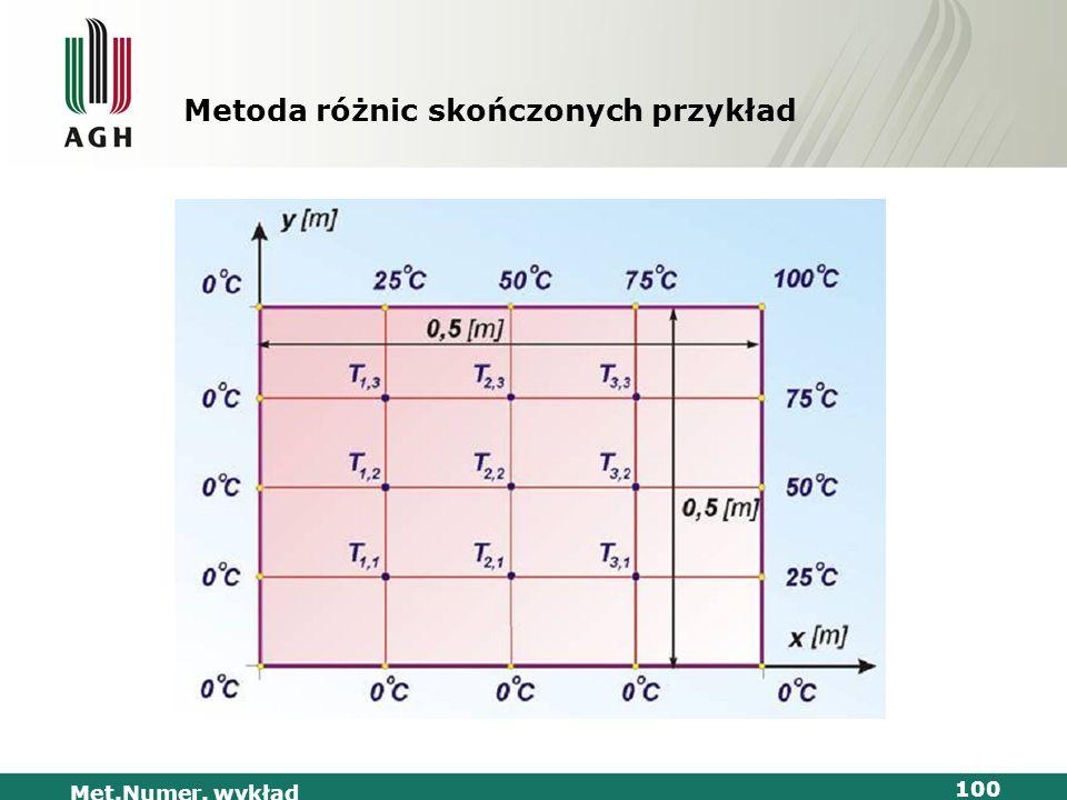 Met.Numer. wykład 100 Metoda różnic skończonych przykład