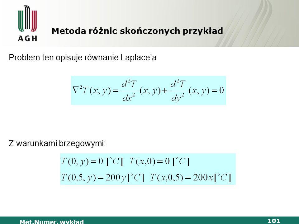 Met.Numer. wykład 101 Metoda różnic skończonych przykład Problem ten opisuje równanie Laplacea Z warunkami brzegowymi: